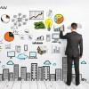 行业投放广告技巧与策略